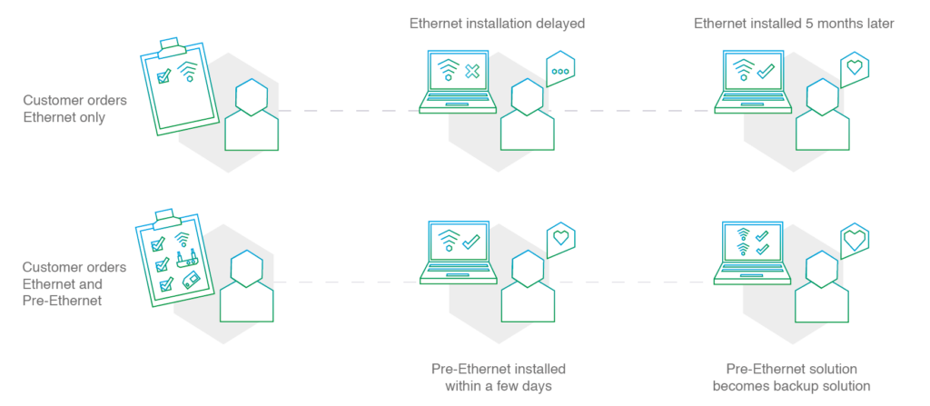 pangea_pre-ethernet_diagram