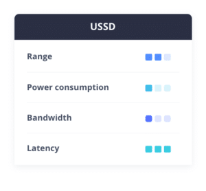 USSD cellular connectivity range, power consumption, bandwidth, latency comparison table