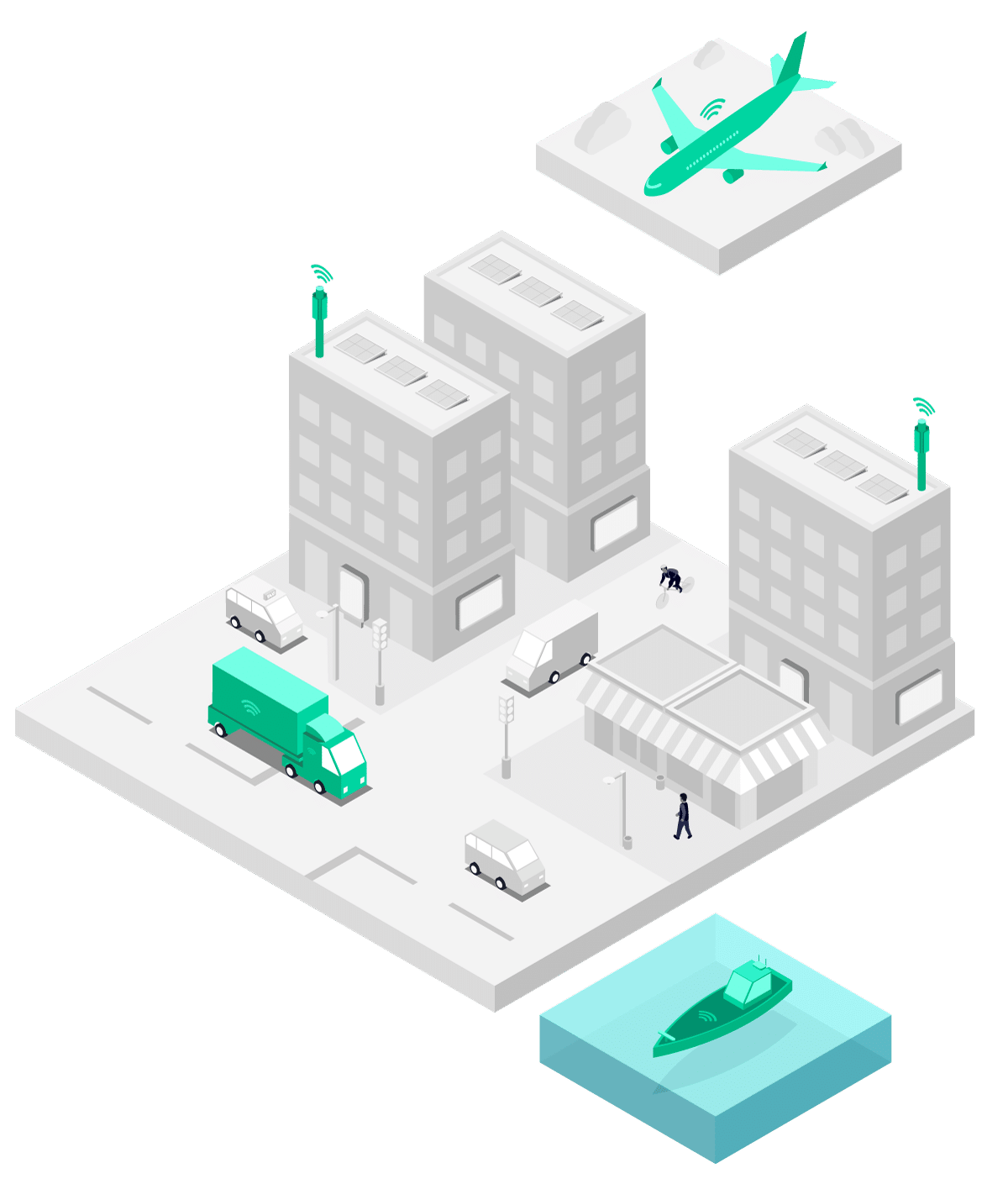 Illustrated examples of where Pangea IoT SIM cards can be used